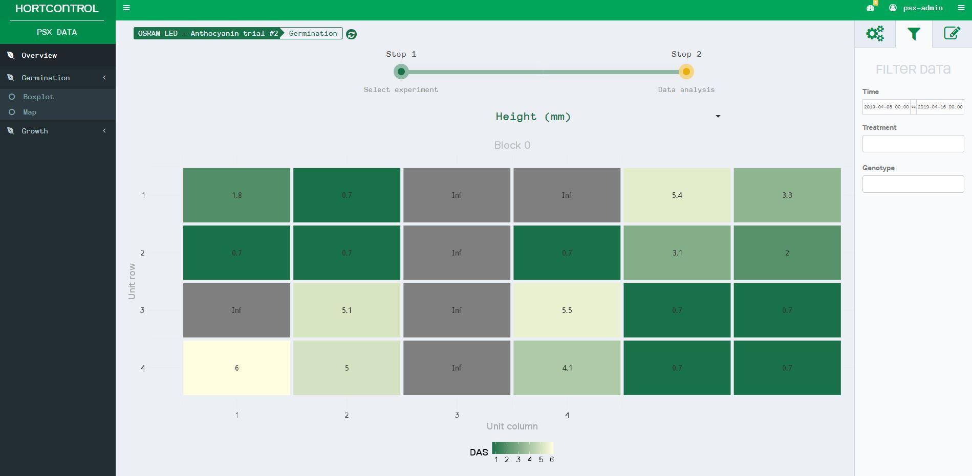HortControl 3.2 - germination assay app